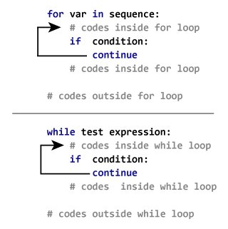 How continue statement works in python