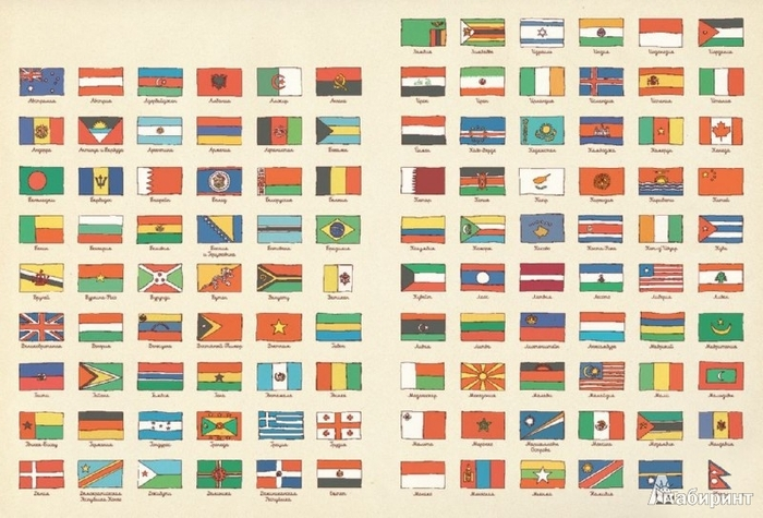 Флаги всего мира с названиями фото