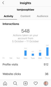 Instagram Insights Interactivity