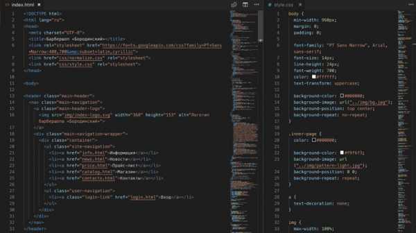 Текстовый редактор для сайта – 10 WYSIWYG- HTML